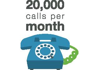 20,000 calls per month