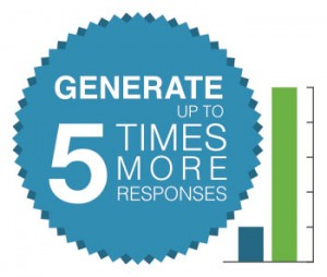 Generate 5 times more responses