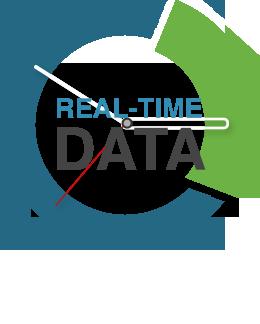 live data graphic