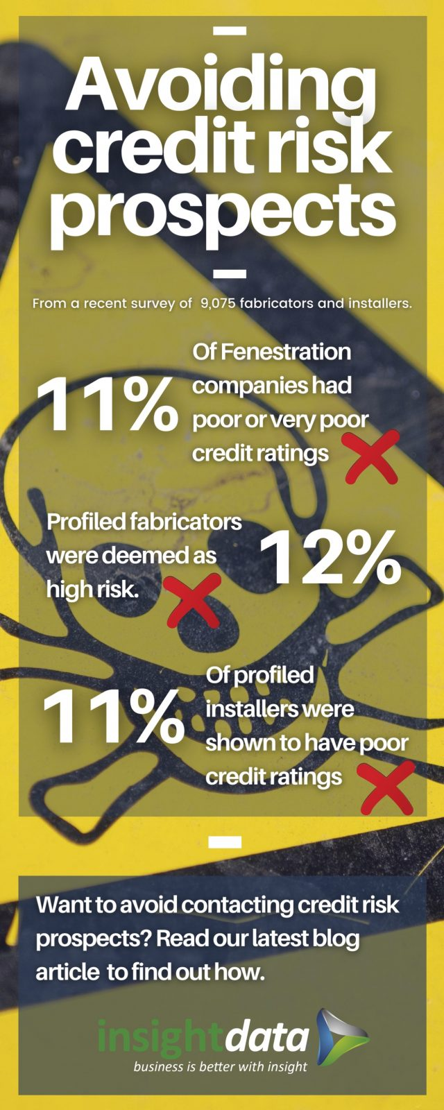 infographic of credit risk in the fenestration industry