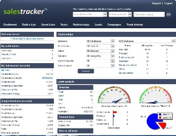new salestracker packs a crm punch insight data